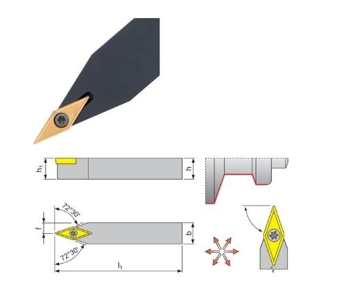 Klemdraaihouder SVVC 72 | DKMTools - DKM Tools