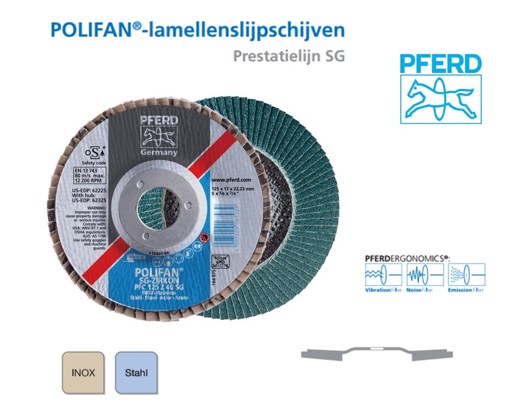 Lamellenschijven POLIFAN. SGP   DKMTools - DKM Tools