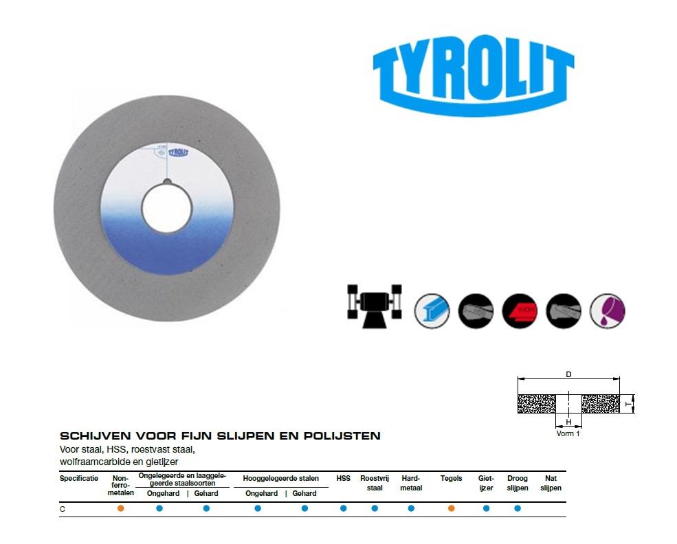 Slijpstenen.Slijpen en Polijsten   DKMTools - DKM Tools