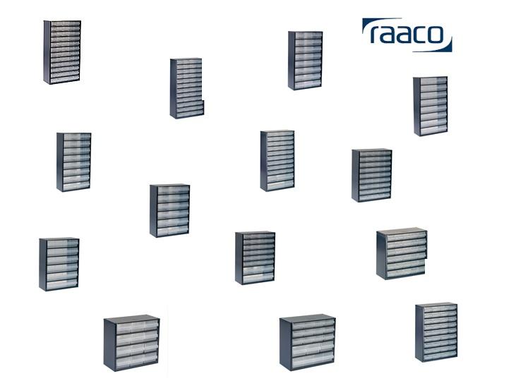 Raaco Ladekasten | DKMTools - DKM Tools