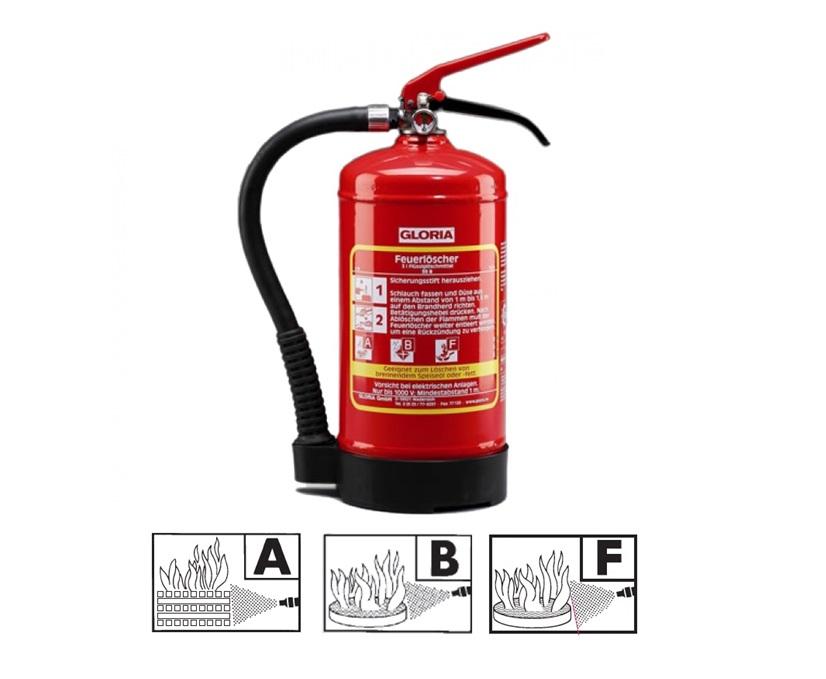 Vet brandblussers | DKMTools - DKM Tools