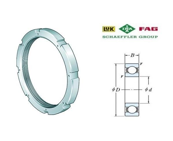 FAG KM Borgmoeren | DKMTools - DKM Tools