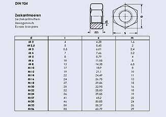 Zeskant Moer DIN 934 A2   DKMTools - DKM Tools