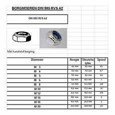 Borgmoer DIN 985 A2   DKMTools - DKM Tools