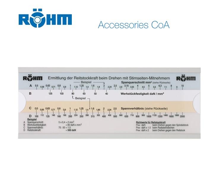Rekenliniaal voor meeneemcenter Typ 680 | DKMTools - DKM Tools