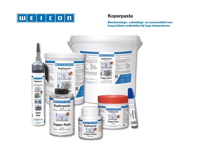 Koperpasta   DKMTools - DKM Tools