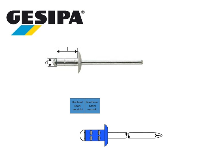 Gesipa Polygrip Staal-Staal platbol | DKMTools - DKM Tools