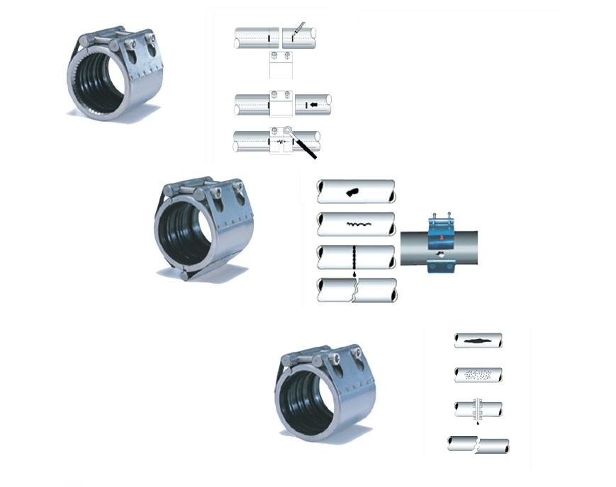 Pijpklem koppeling | DKMTools - DKM Tools