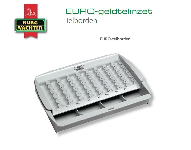 EURO-telborden | DKMTools - DKM Tools