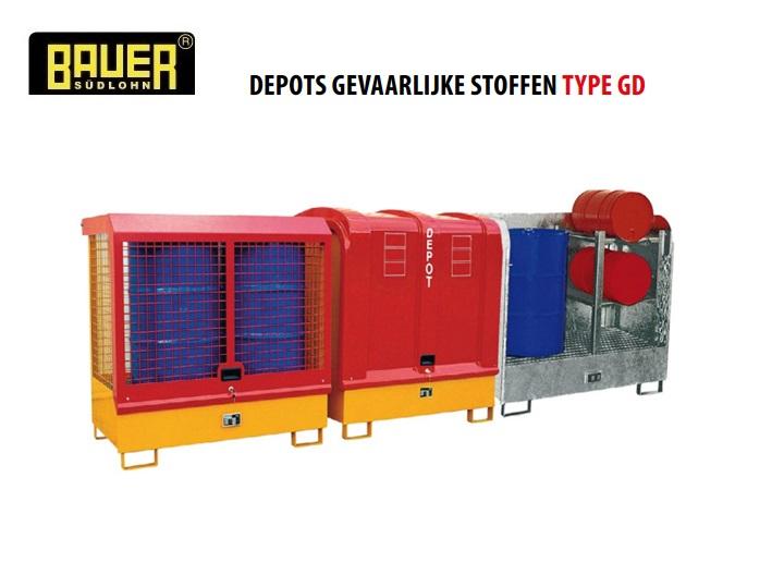 Depots gevaarlijke stoffen GD | DKMTools - DKM Tools