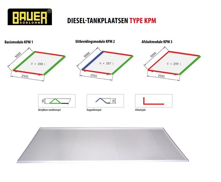 Diesel-tankplaats KPM | DKMTools - DKM Tools