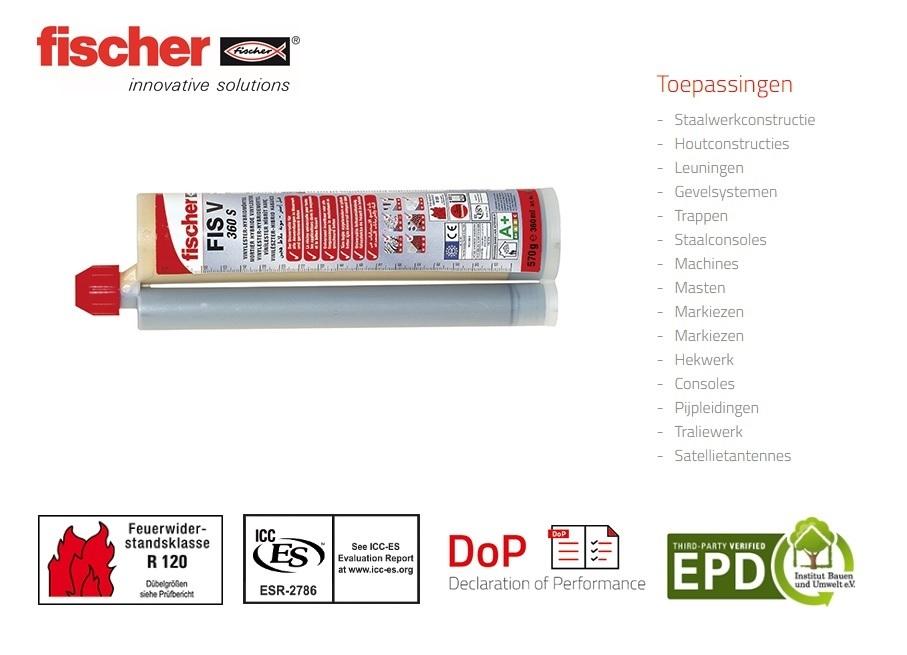 Fischer Injectiemortel FIS V 360 S   DKMTools - DKM Tools