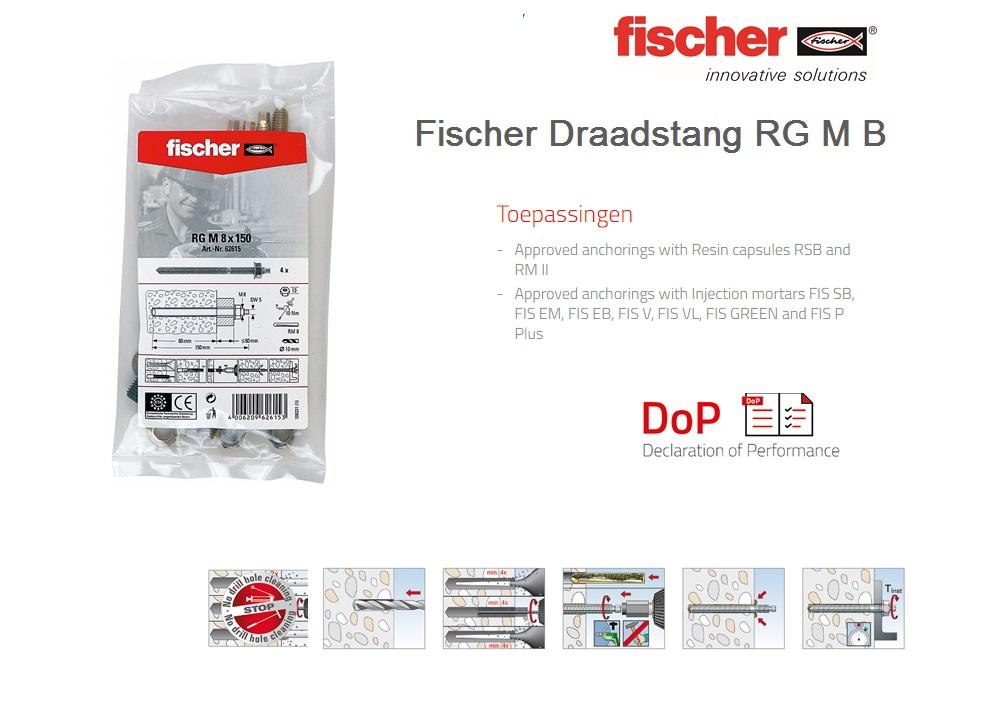 Fischer Draadstang RG M B   DKMTools - DKM Tools