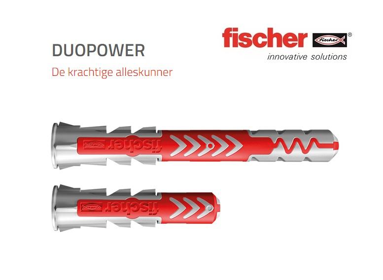 Fischer DUOPOWER Plug | DKMTools - DKM Tools