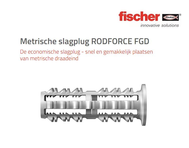 Metrische slagplug RODFORCE FGD | DKMTools - DKM Tools